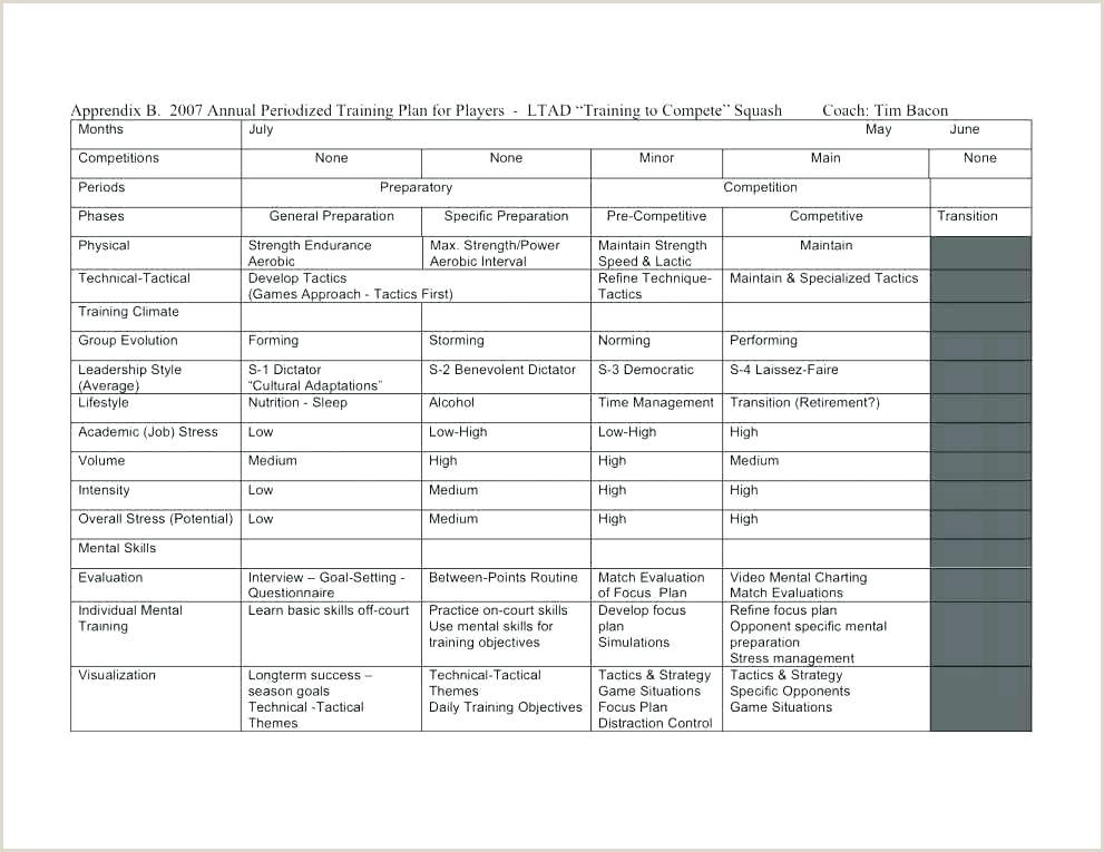 Practice Schedule Template Football Plan Excel College