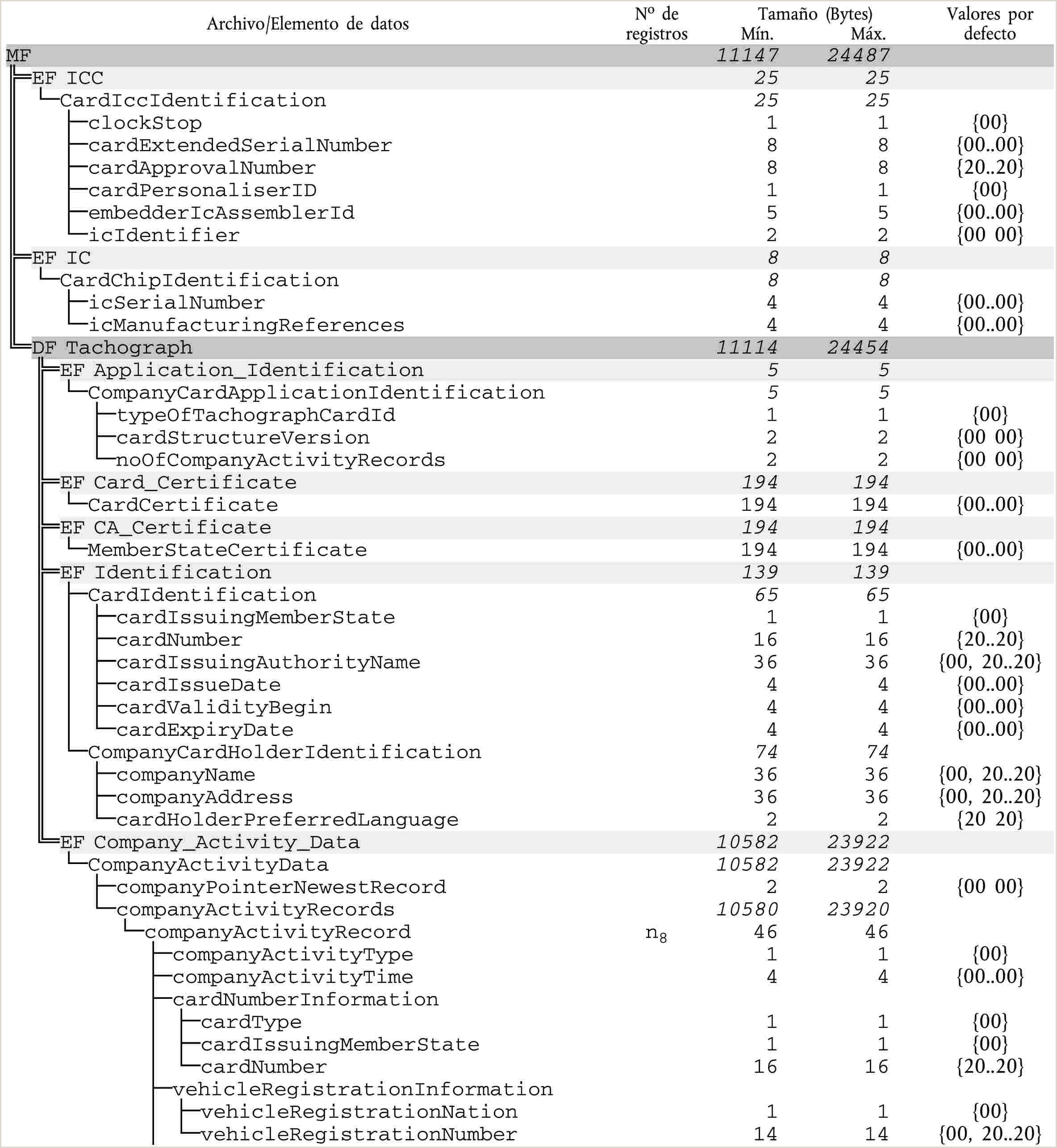 Como Hacer Hoja De Vida formato Texto Consolidado R3821 — Es — 01 10 2012