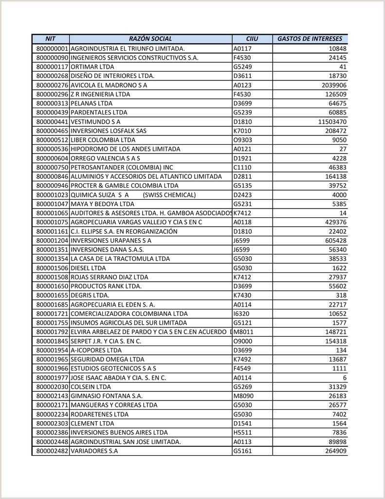 gastos de intereses sirem corte 31 12 2011
