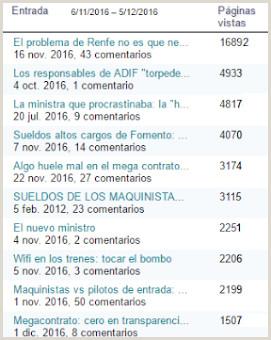 ftf foro del transporte y el ferrocarril SUELDOS DE LOS