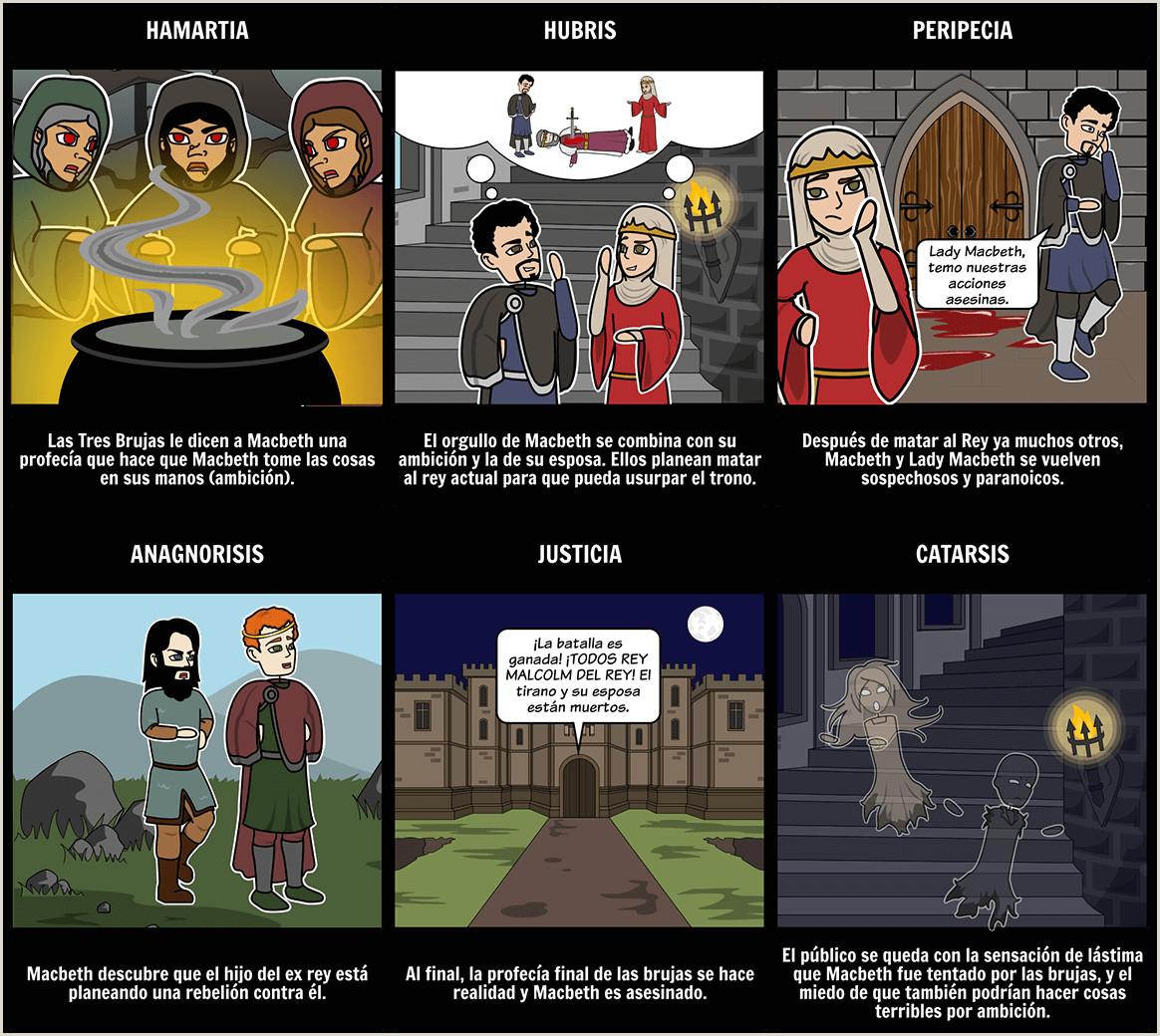 Storyboard That El Mejor del Mundo GRATIS line Creador
