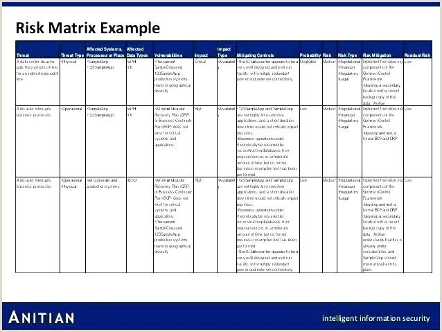 Competitive Analysis Template Excel Media Analysis Template Media Analysis Template Parable