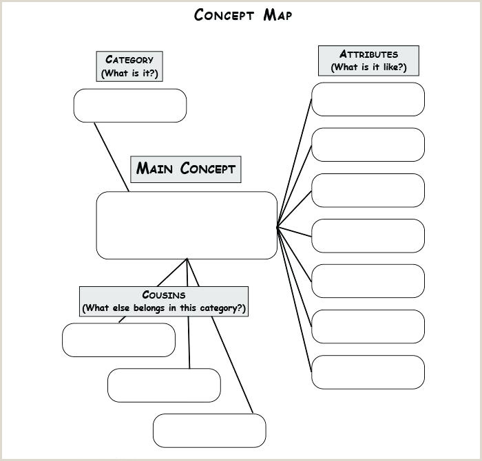 Concept Map Microsoft Word Free Concept Map Template Ideas Templates Design Blank