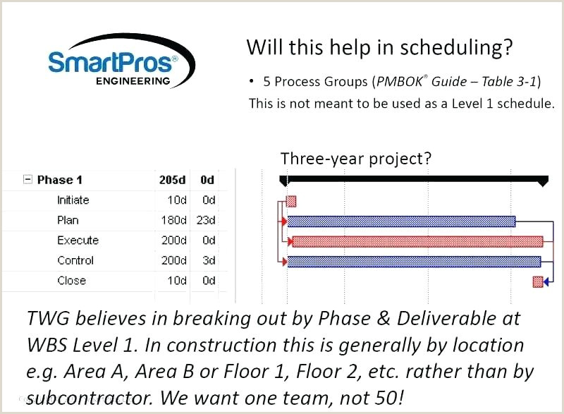 Contractor Schedule Of Values Template Construction Draw Schedule Template Excel – Nanciebenson