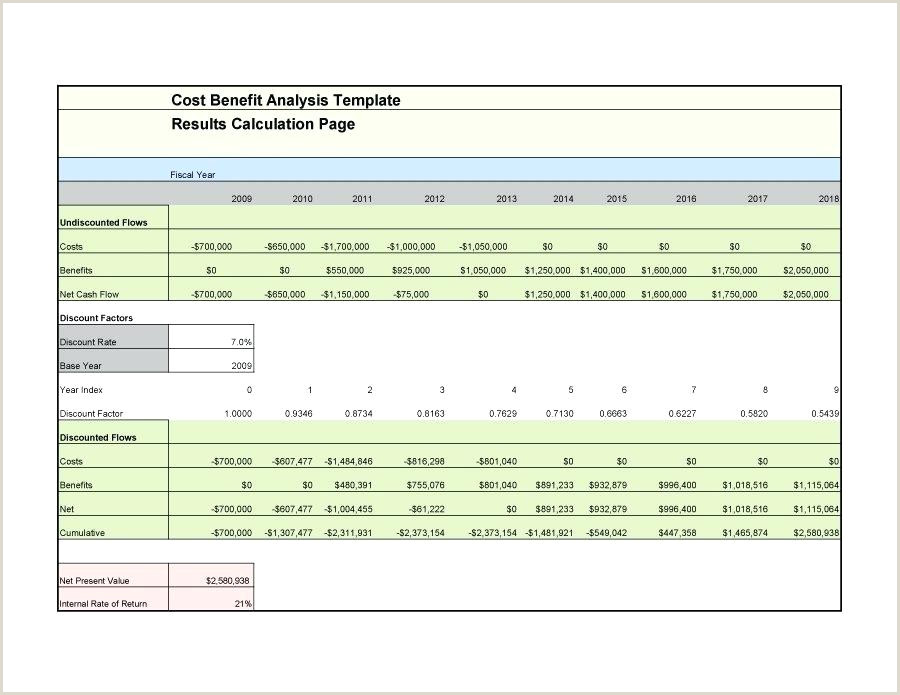 Cost Benefit Analysis Templates Examples Template Lab Free