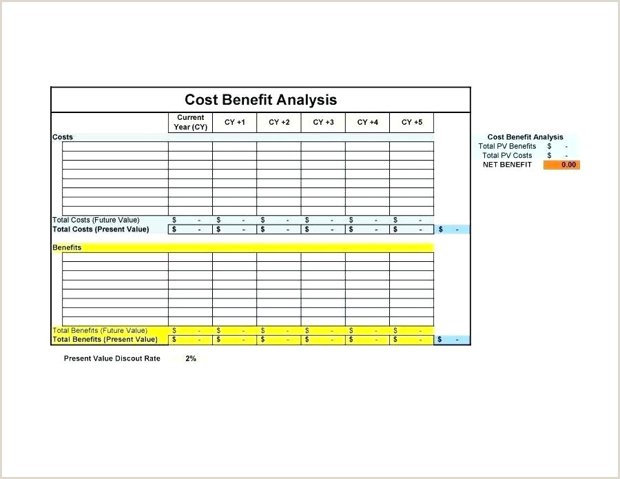 Cost Benefit Analysis Template Excel Costing Free Menu