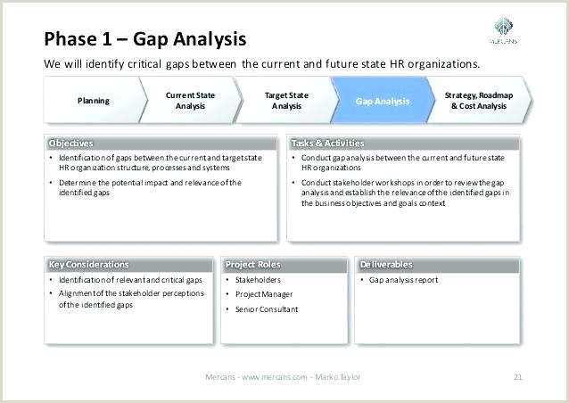 Cost Benefit Analysis Spreadsheet Gap Analysis Template Templates Word Excel Spreadsheet