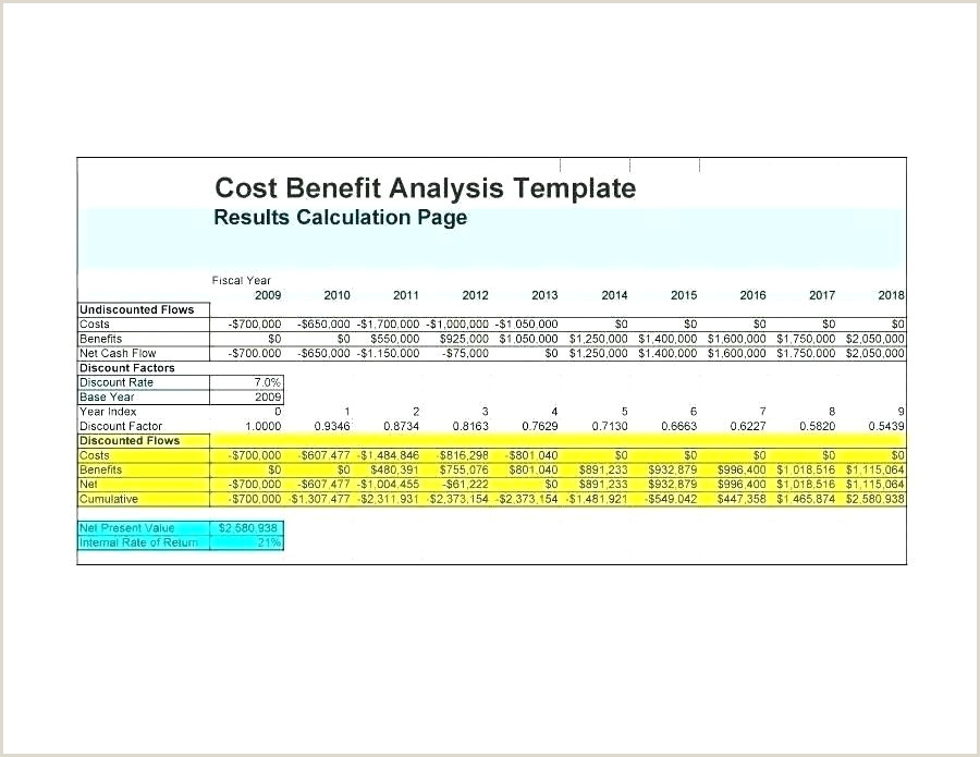 Cost Benefit Analysis Report Template Work In Production