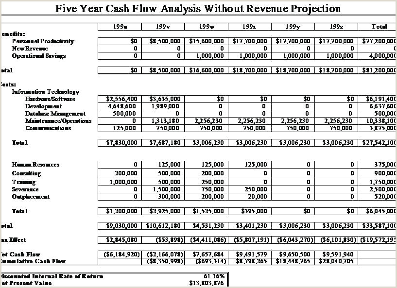 Business Case Cost Benefit Analysis Template Writing A