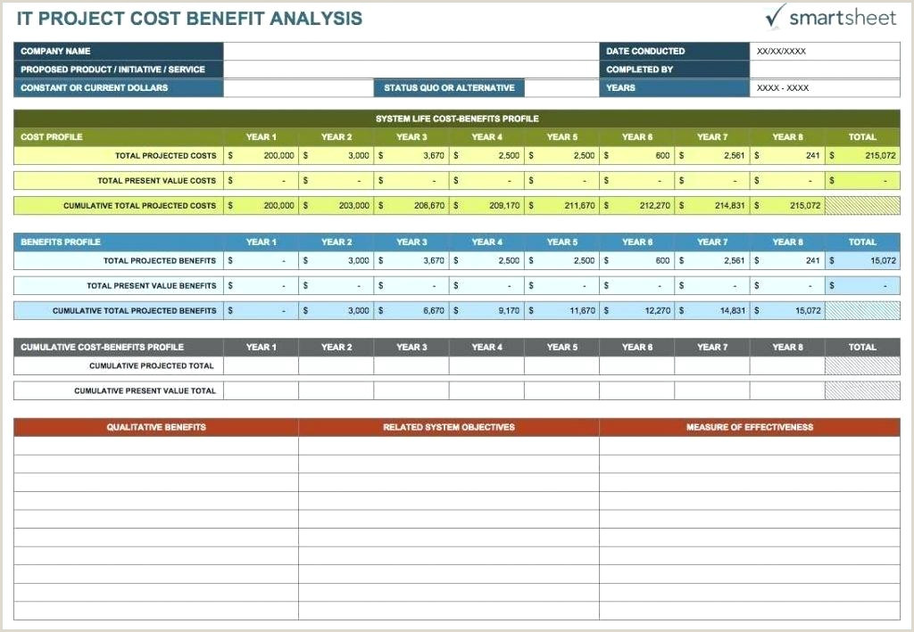Cost Benefit Analysis Worksheet Cost Analysis Template Excel Sample Spreadsheet Product Life