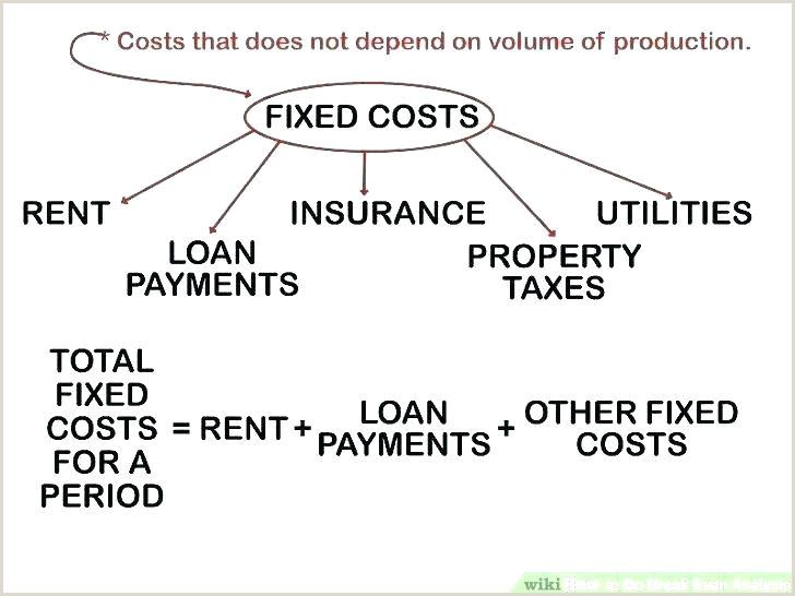 Cost Volume Profit Graph Excel Template Break even Analysis Calculator Excel Template source
