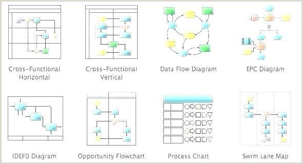 Free Flowchart Template Good Process Flow Chart Download