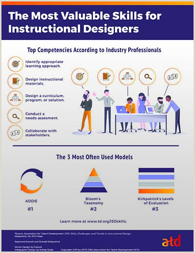 What is Instructional Design