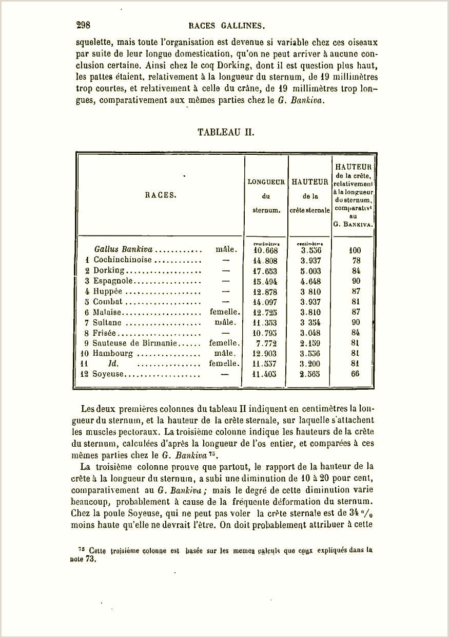 Curriculo Simples Portugal Darwin C R 1879 De La Variation Des Animaux Et Des