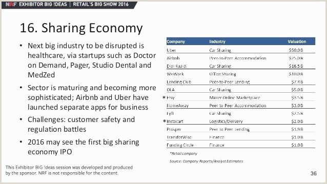 Curriculum Simples Online 55 Exemple De Cv Word