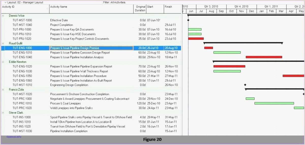 Curriculum Simples Online Modele Cv Simple Word Génial 44 Simple Cv Models