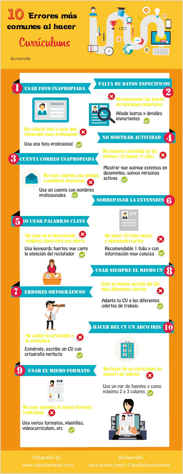 Curriculum Vitae Para Rellenar Argentina Curriculum Vitae 2019 C³mo Hacer Un Buen Curriculum