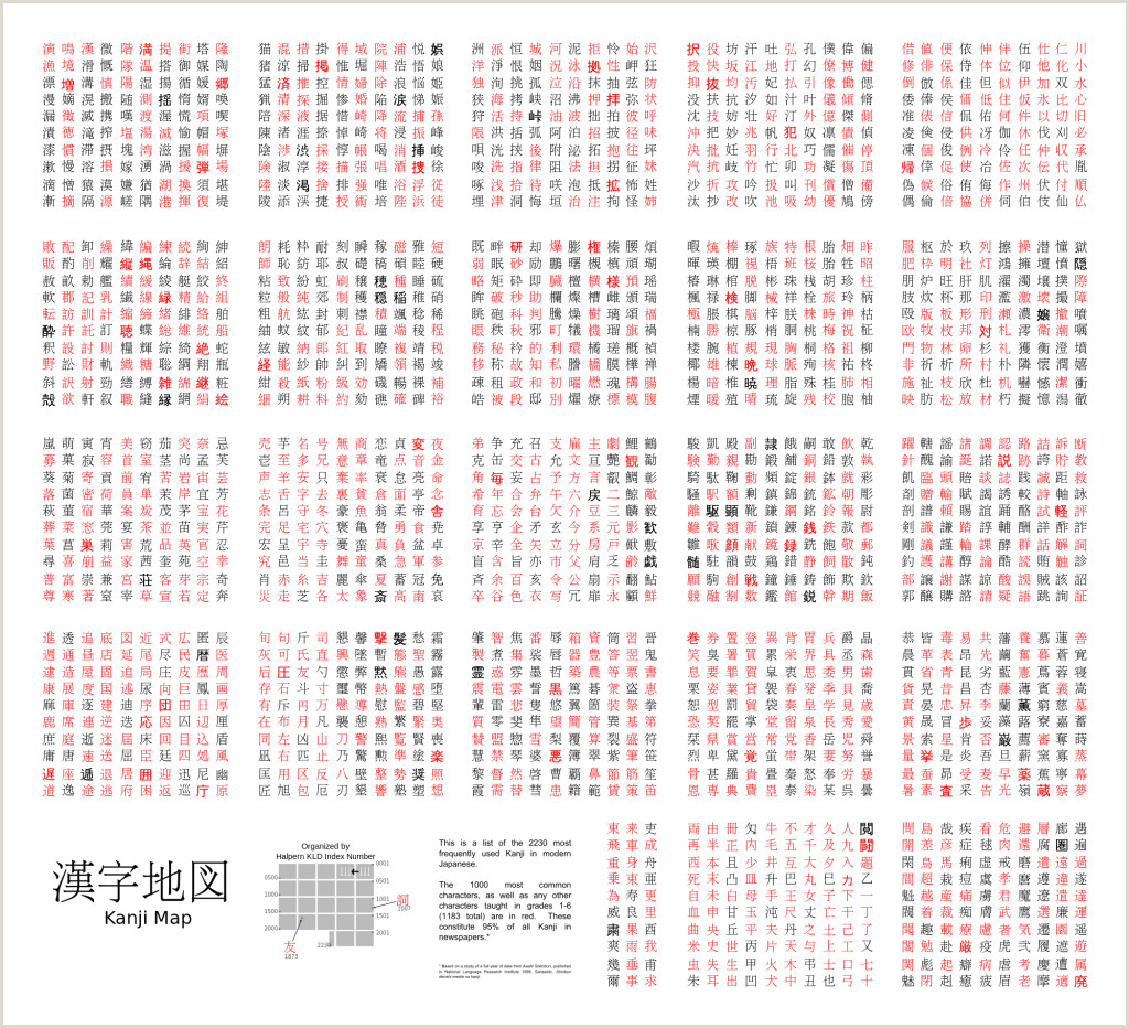 Curriculum Vitae Para Rellenar Yahoo Japanese Number Chart Kanji
