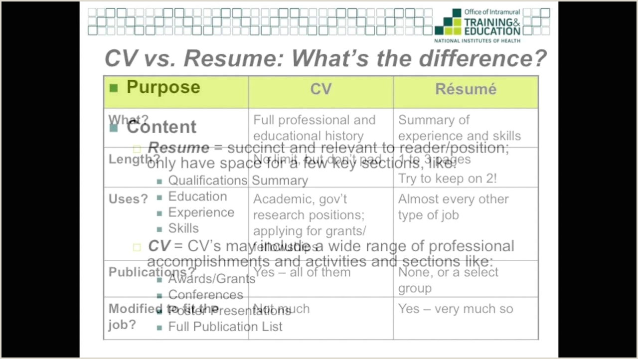 Curriculum Vitae Pronunciation Cv Vs Resume What S the Difference