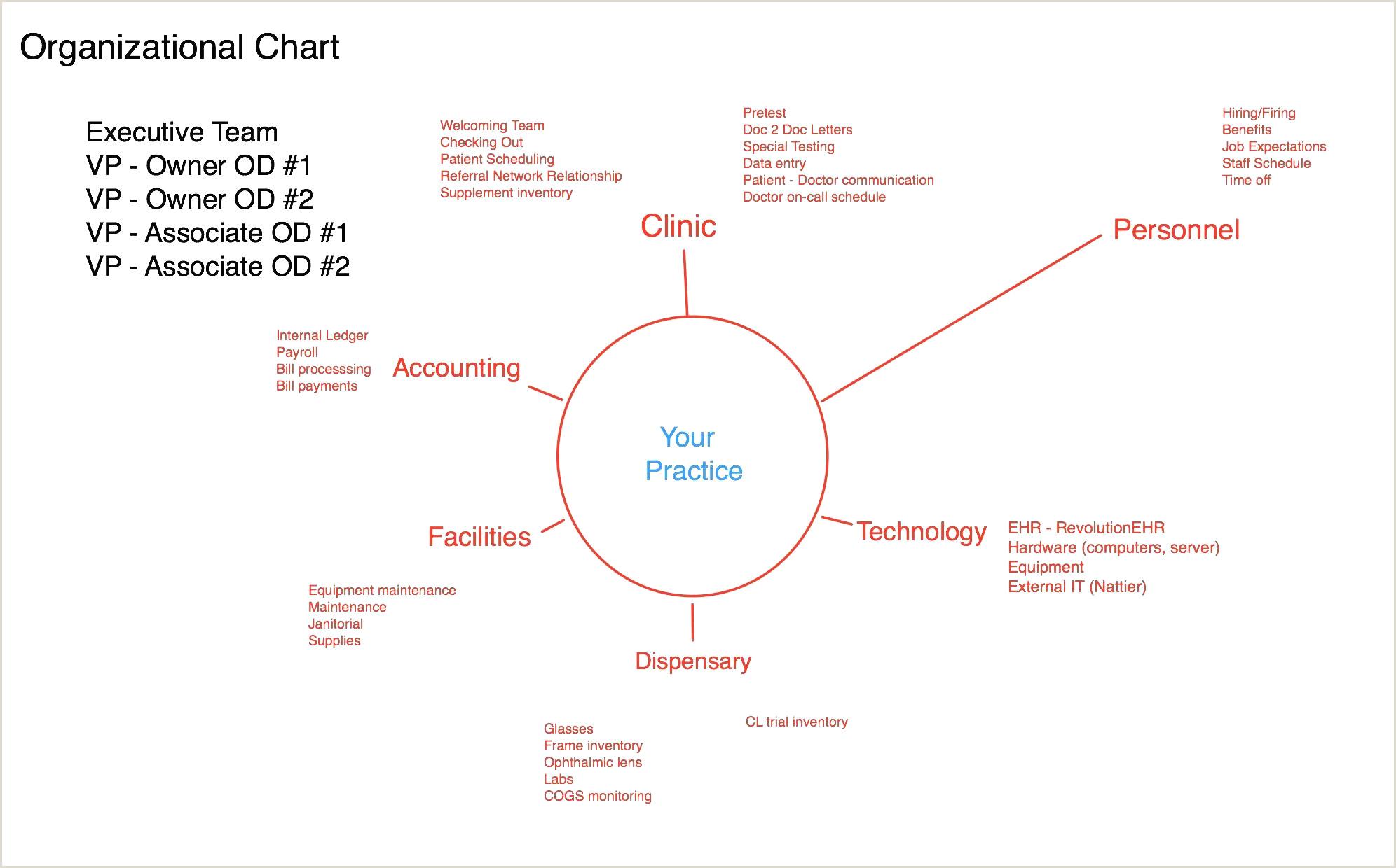 Cv format for A Job Application Interior Designer Cover Letter Elegant Cv format for Job