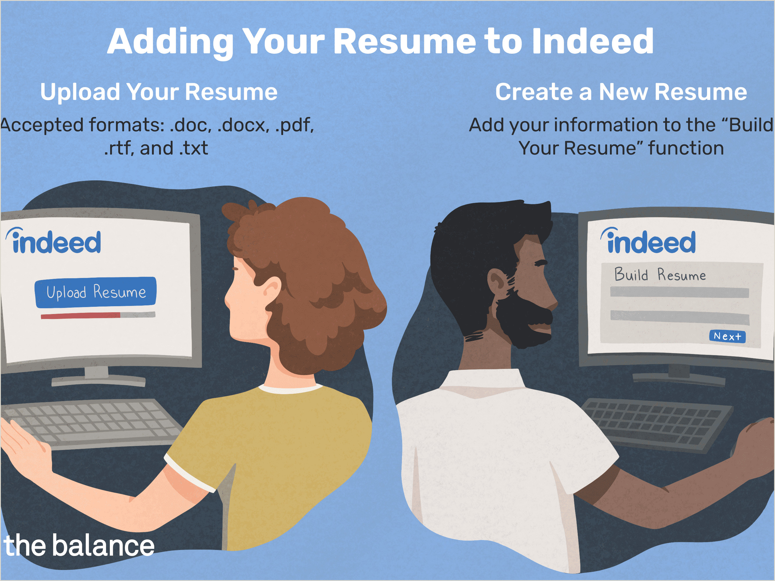 Cv Format For Job Application Doc How To Upload A Resume To Indeed