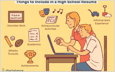Cv Format For Job In Dubai High School Graduate Resume Example Work Experience