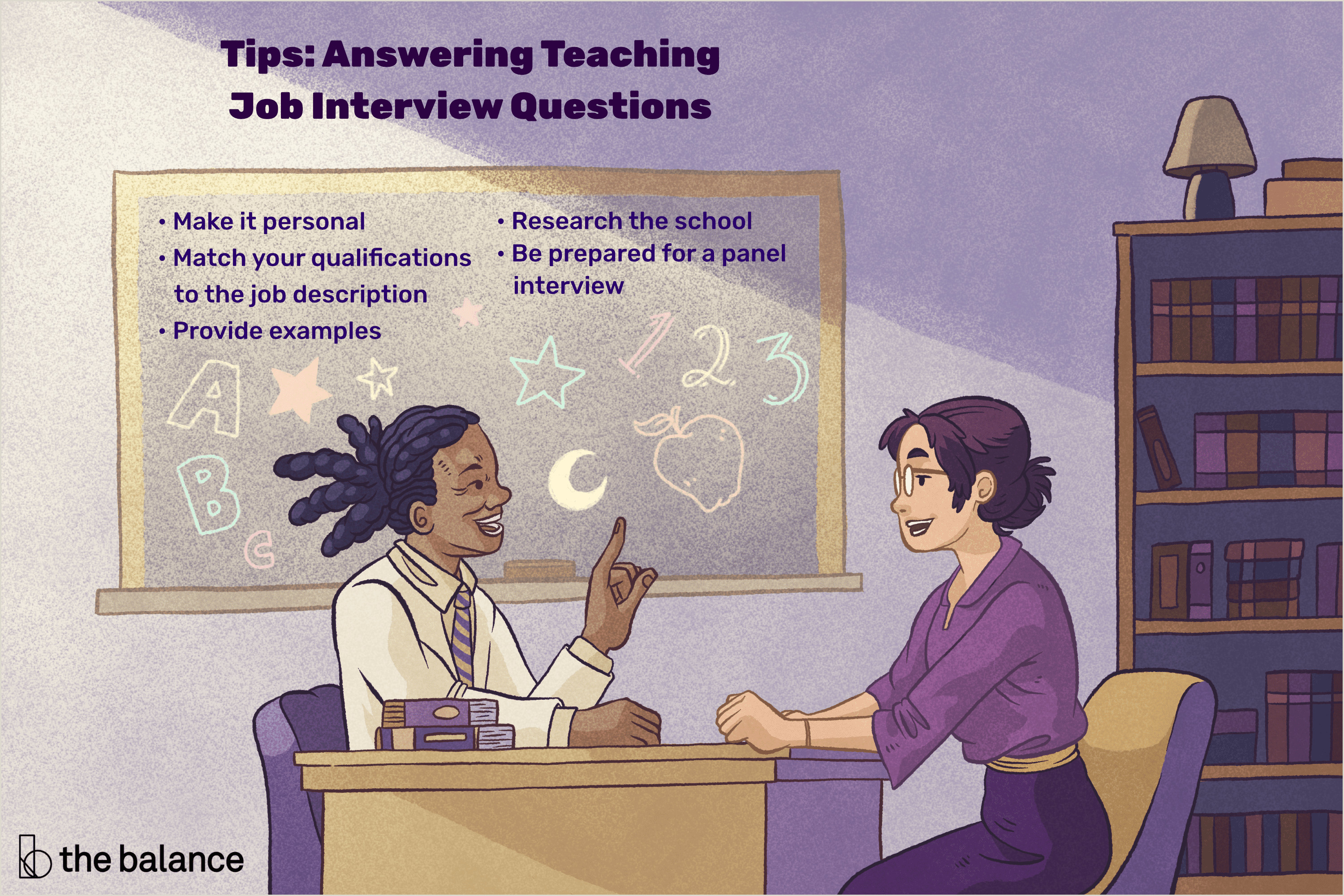 mon Teacher Interview Questions and Best Answers