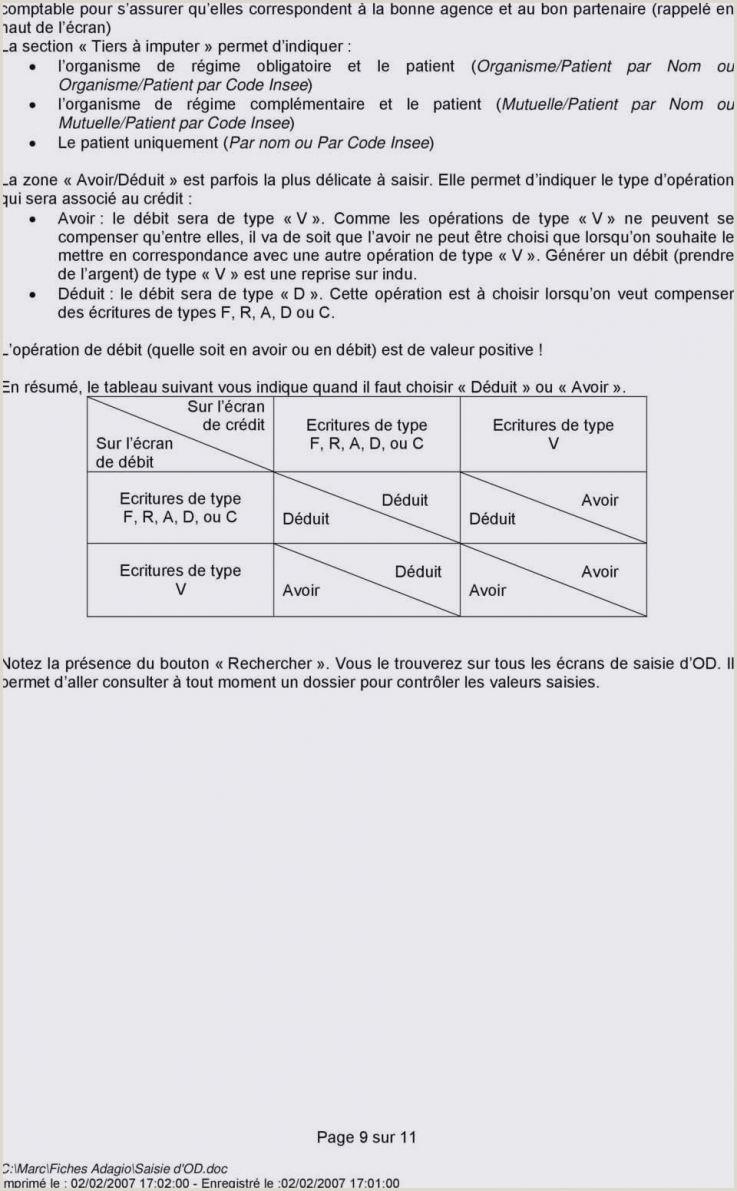 26 Tr¨s Bon Lettre De Motivation Agent De Stérilisation