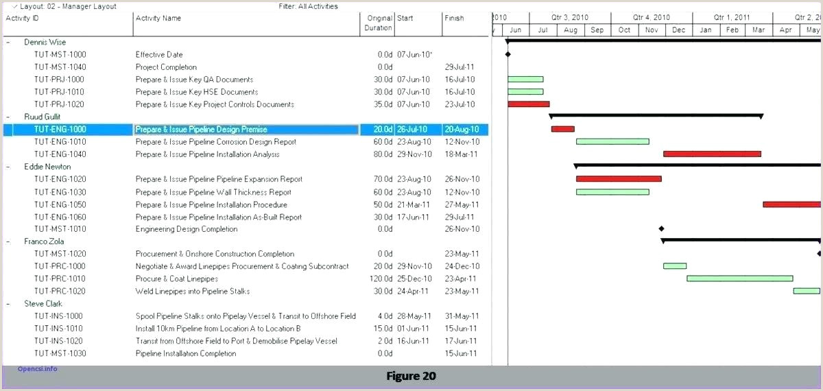Daily Progress Report for Students Construction Field Report Template