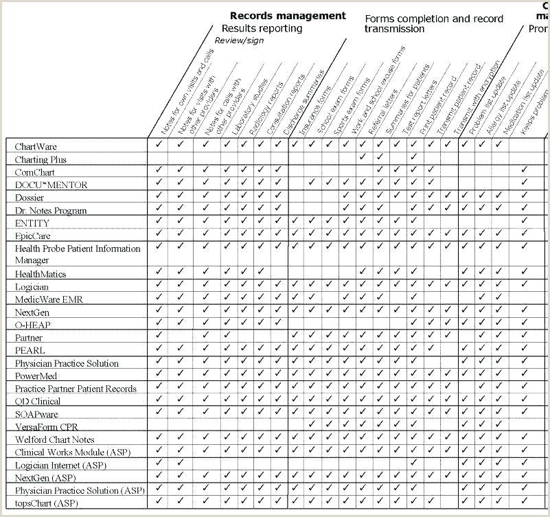 Restaurant Employee Schedule Template Daycare Work Staff