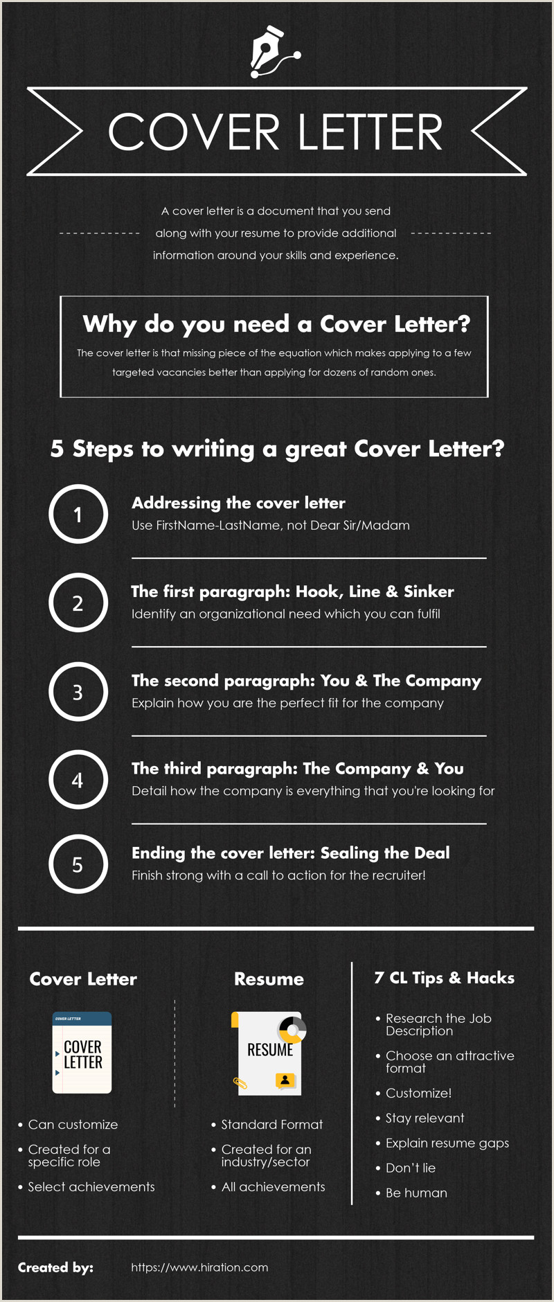 Dear Sirs and Madams Cover Letter Cover Letter format 2019