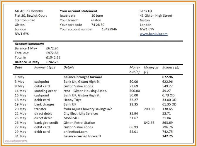 Debt Snowball Calculator Spreadsheet Ramsey Google Docs L