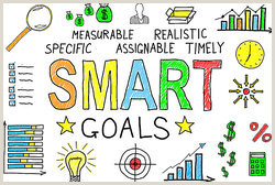 Examples of Measurable Goals and Objectives