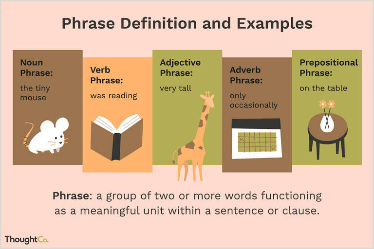 Definition Essay Examples Beauty What is A Phrase Definition and Examples In Grammar