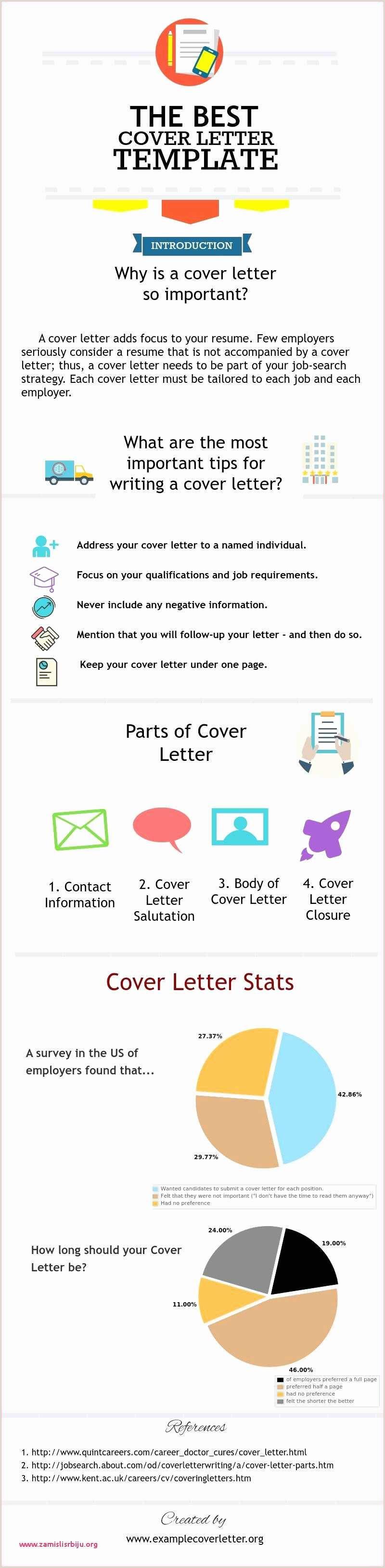 Sample Dental Billing Statement or Dentist Cover Letter