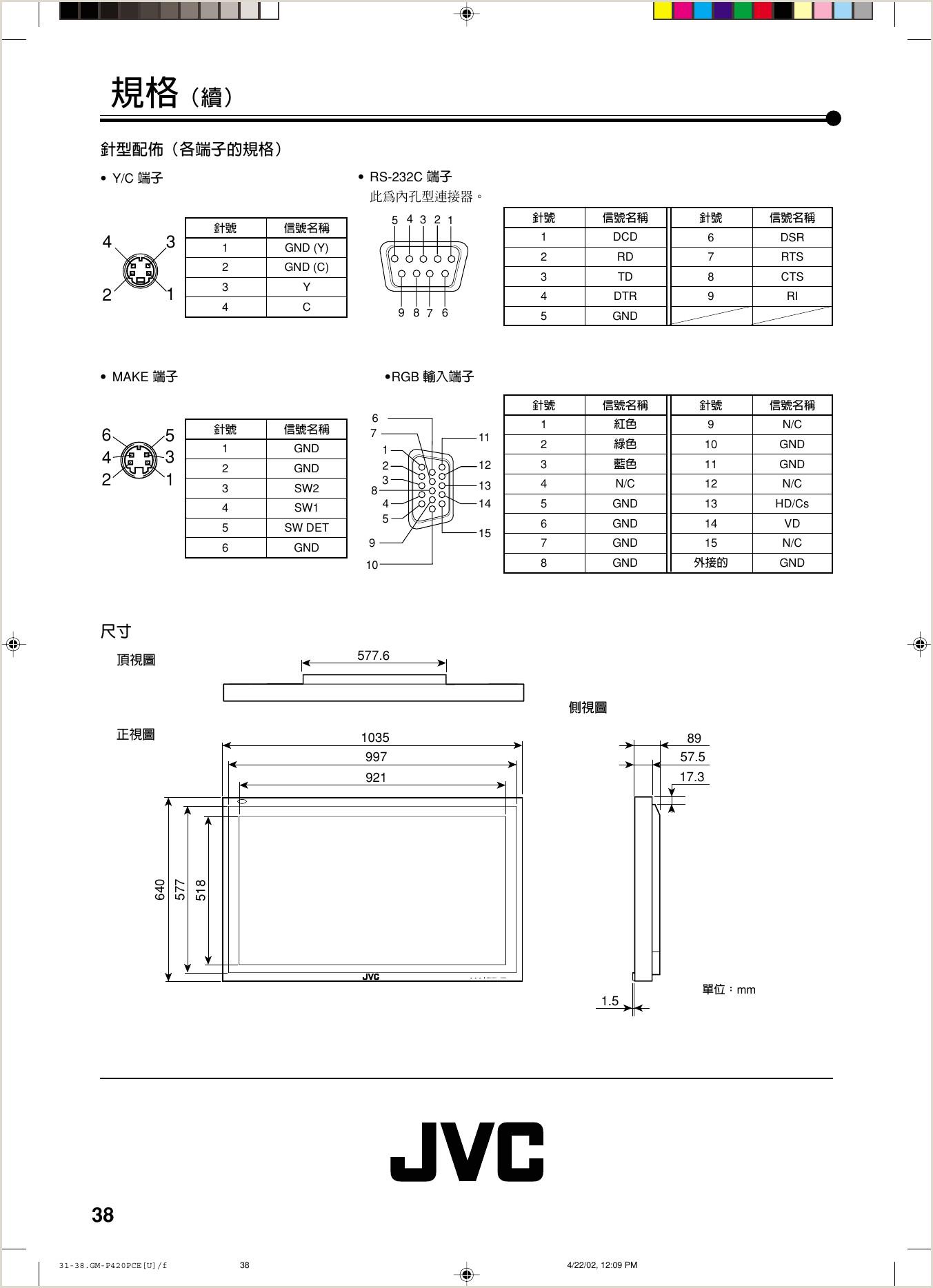 Descargar formato Hoja De Vida - 002 #hojadevida Jvc Gm P420pce P420e 420pce 421pce User Manual P420pce