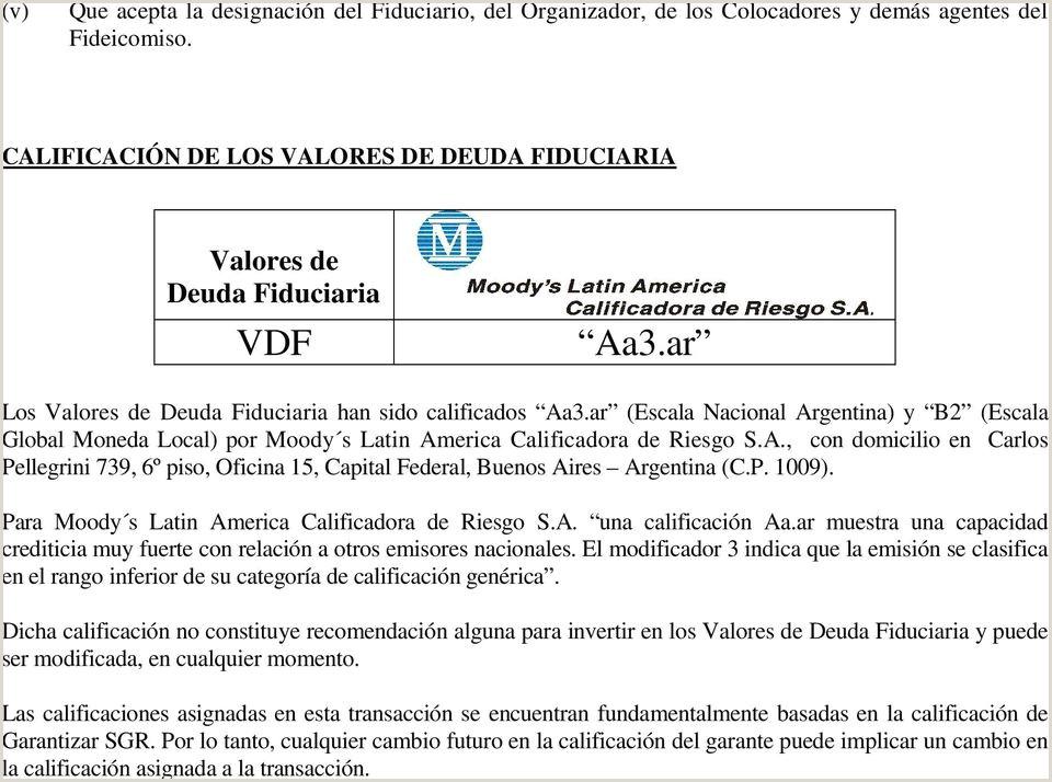 Descargar formato Unico De Hoja De Vida Minerva 1003 Bapro Mandatos Y Negocios S A Fiduciario Suplemento De