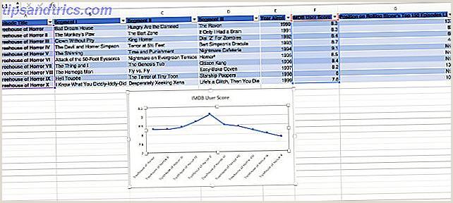 C³mo dividir una enorme hoja de cálculo CSV Excel en