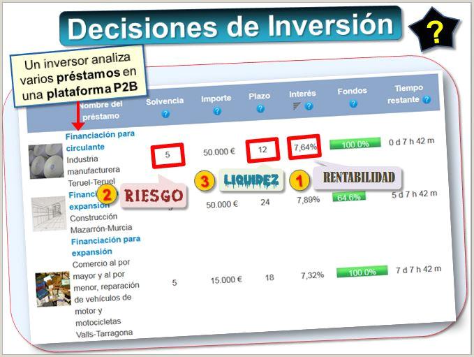 Descargar Hoja De Vida Funcion Publica En Excel Decisiones De Inversi³n La Rentabilidad Introducci³n Las