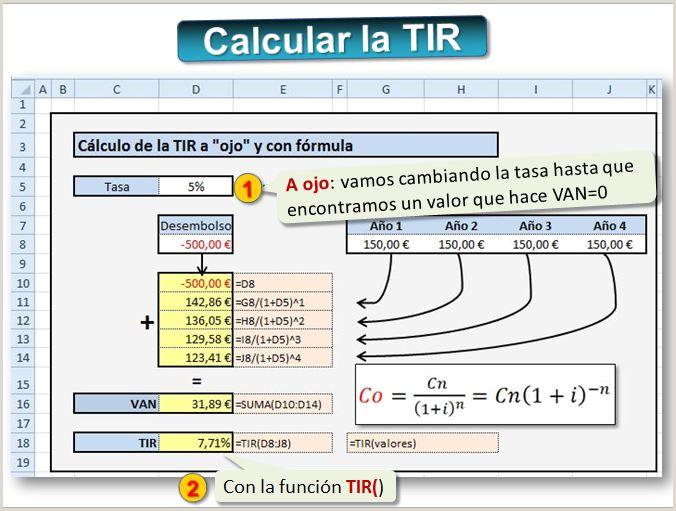 Lecciones de Finanzas por Carlos Serrano profesor de la