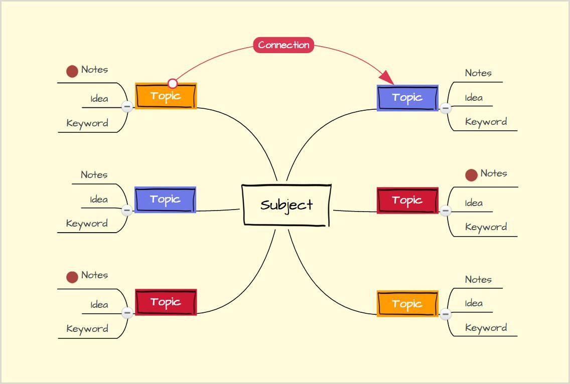 Descriptive Narrative Essay Examples Mind Maps for Essay Writing Guide Examples Focus