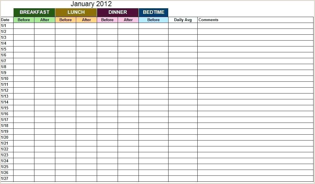 blood sugar level chart template