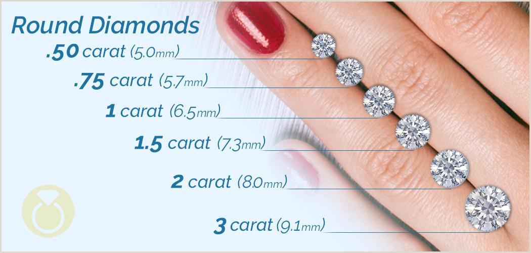 Diamond Carat Size Chart On Hand Stone Size Chart Gemstone Conversion – Ushould E