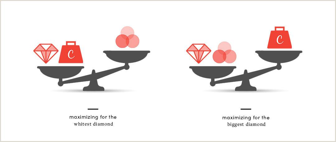 Diamond Size Chart On Hand Diamond Carat Weight Sizing & Measurements