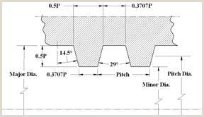Internal ACME Thread General Purpose Size Chart – WESTport Corp