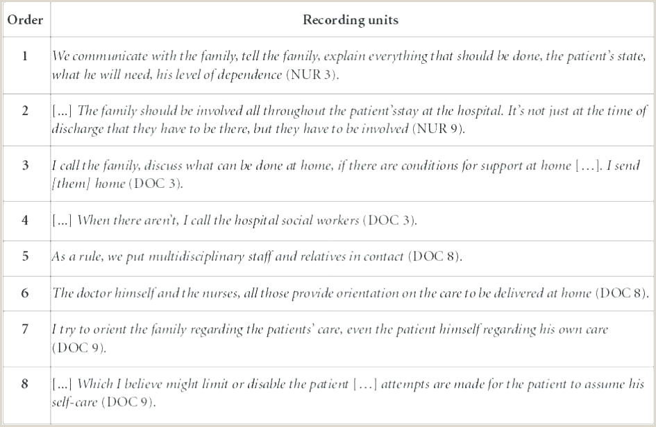 Discharge Letter From Hospital Beautiful Ruptured Appendix D