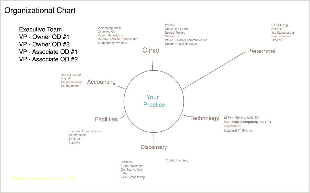 Documenting Employee Behavior Template Template Documenting Employee issues Performance Problems