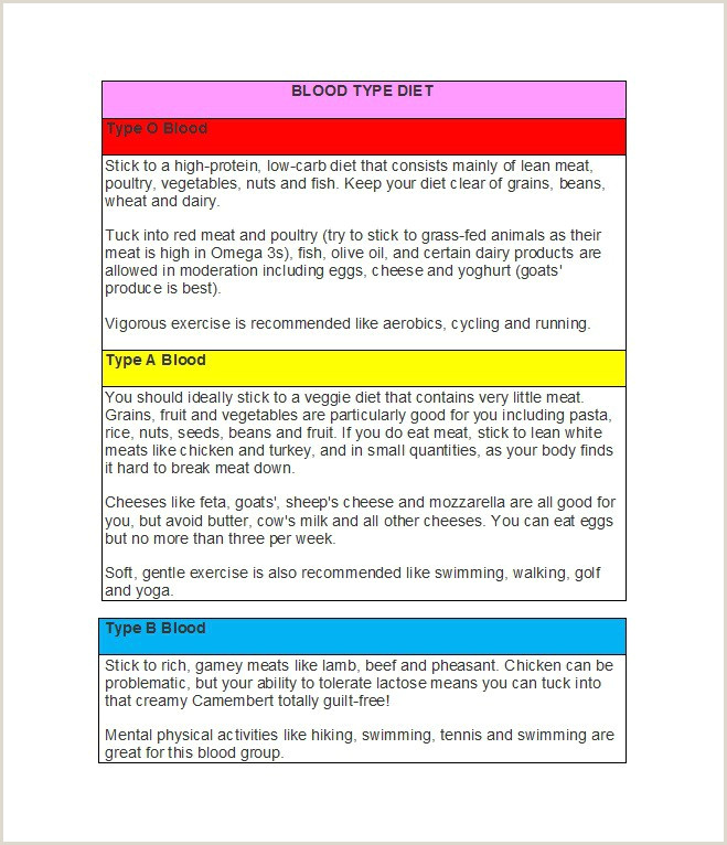 30 Blood Type Diet Charts & Printable Tables Template Lab