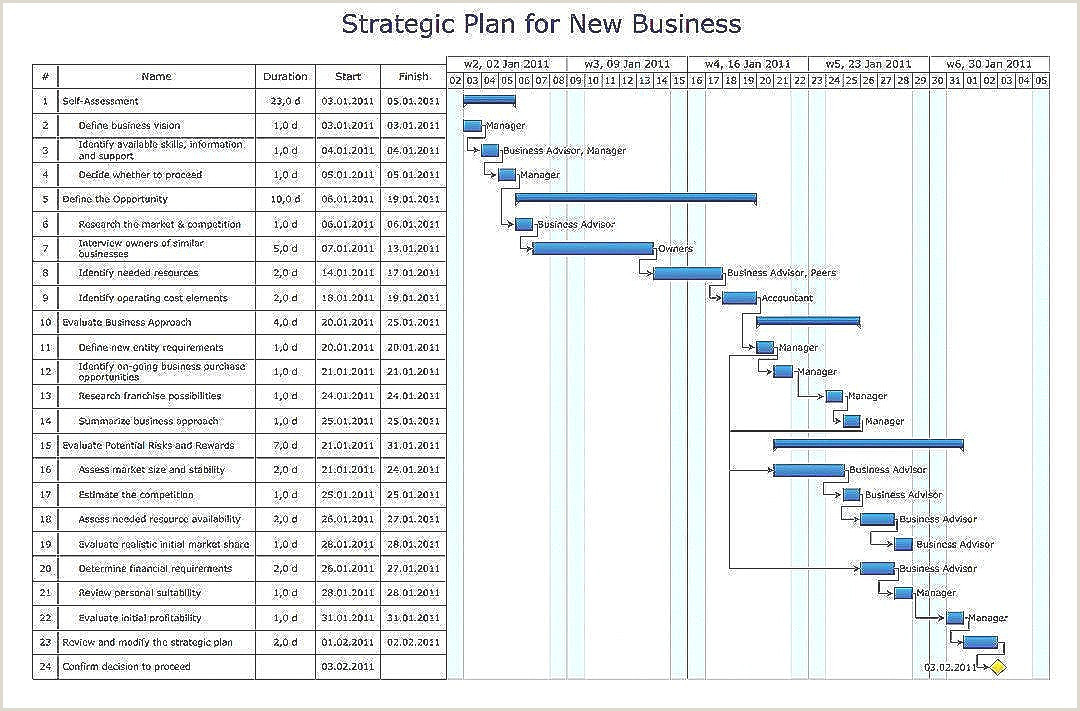 Business Plan Goals Template Fresh 26 New Email Templates