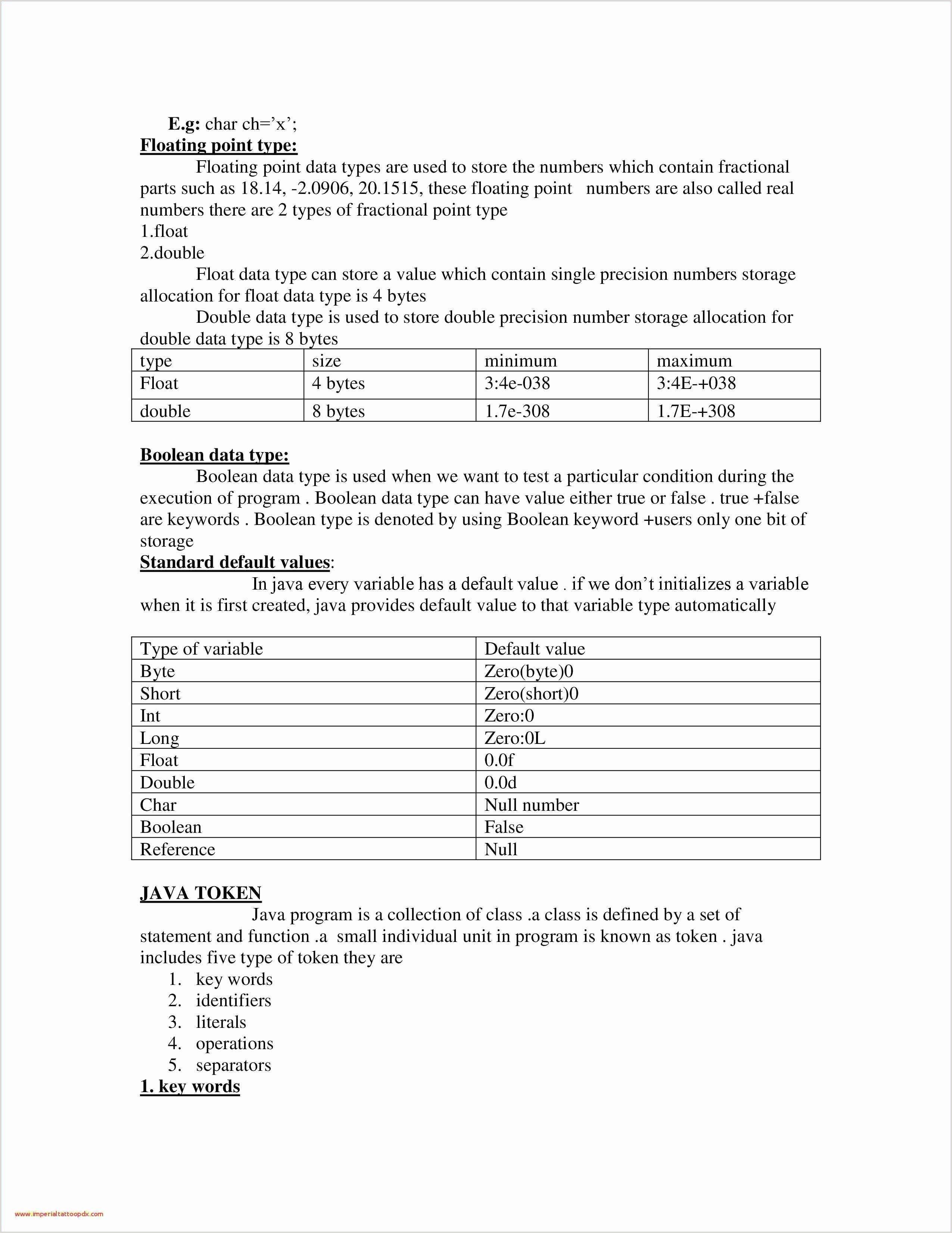 Entry Level Web Developer Resume Examples Best Entry Level